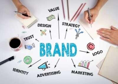 Branding Training